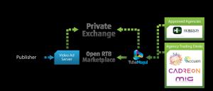 privateexchange_flow (1)