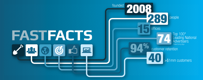 011613-FastFacts-700X278