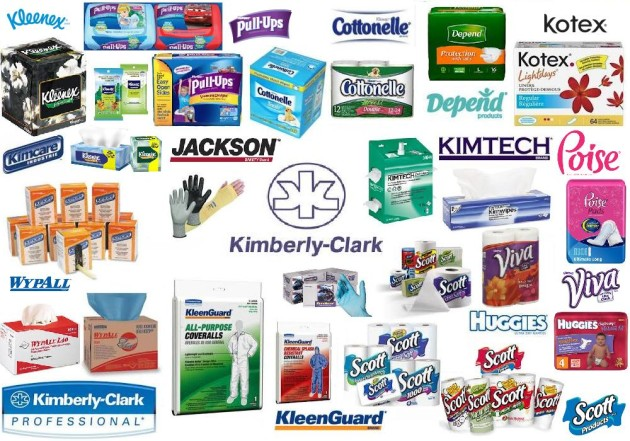kimberly-clark-corporation