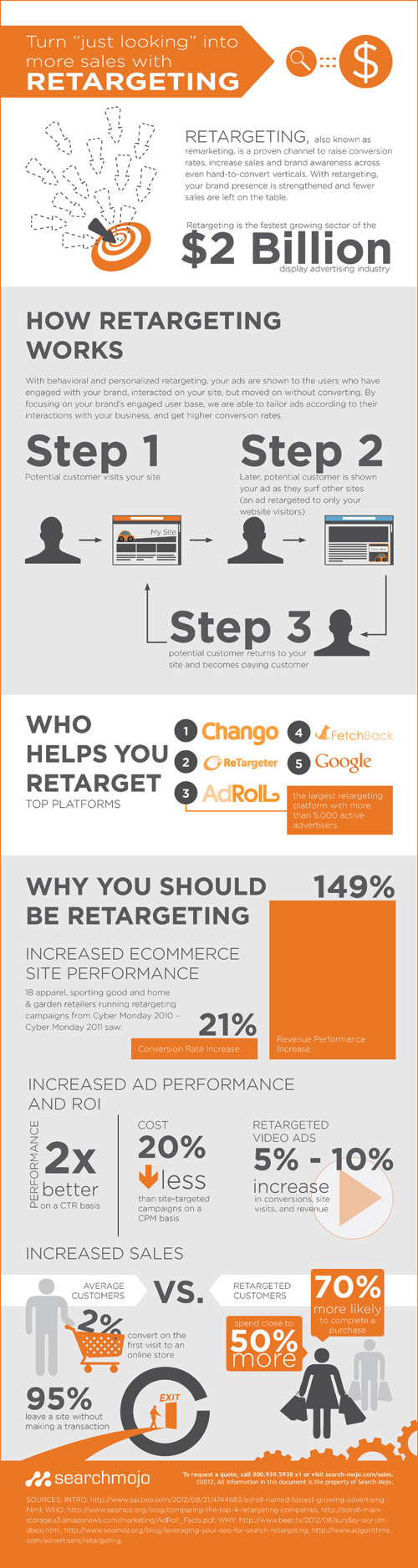 Search-Mojo_Retargeting_Infographic