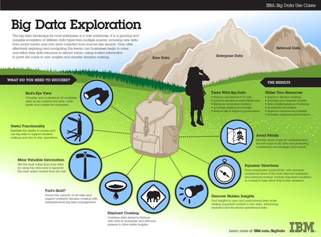 DataExplorer-Infographic