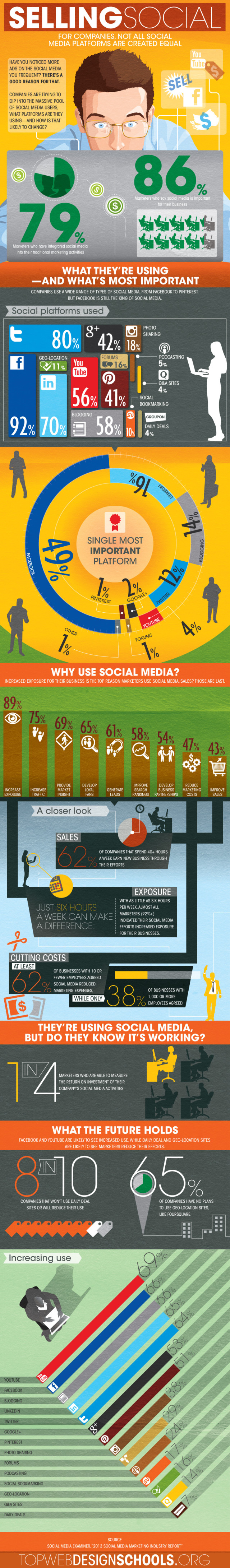 Selling-On-Social-Media-Infographic