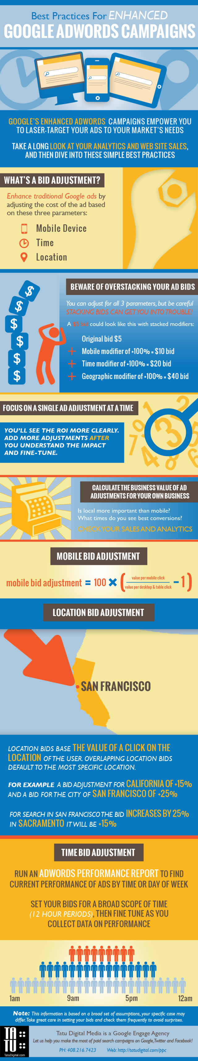 enhanced-adwords-best-practices-infographic