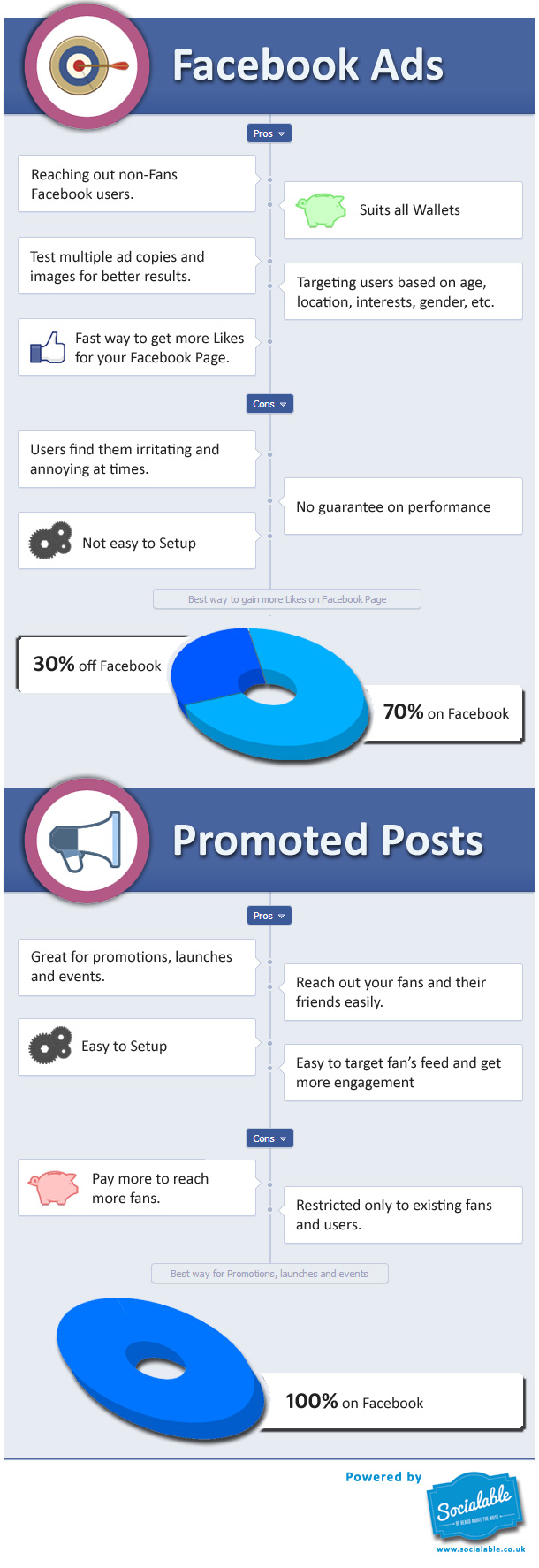 facebook-ads-promoted-posts