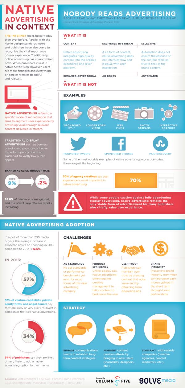 native-advertising-resized-600