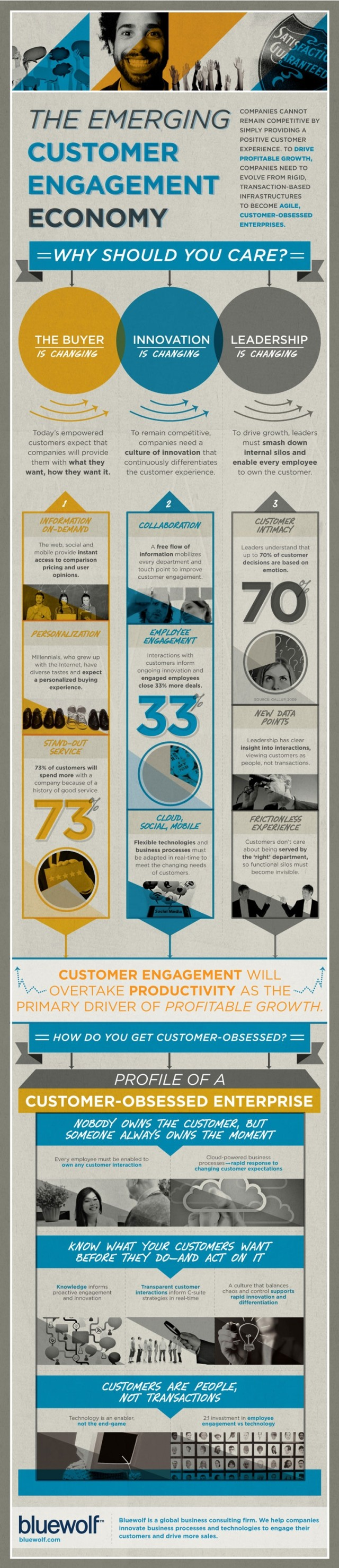 1303_engagement_infographic_750