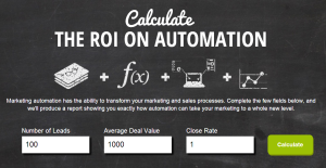 Calculer le ROI de l'automatisation de vos leviers de marketing digital