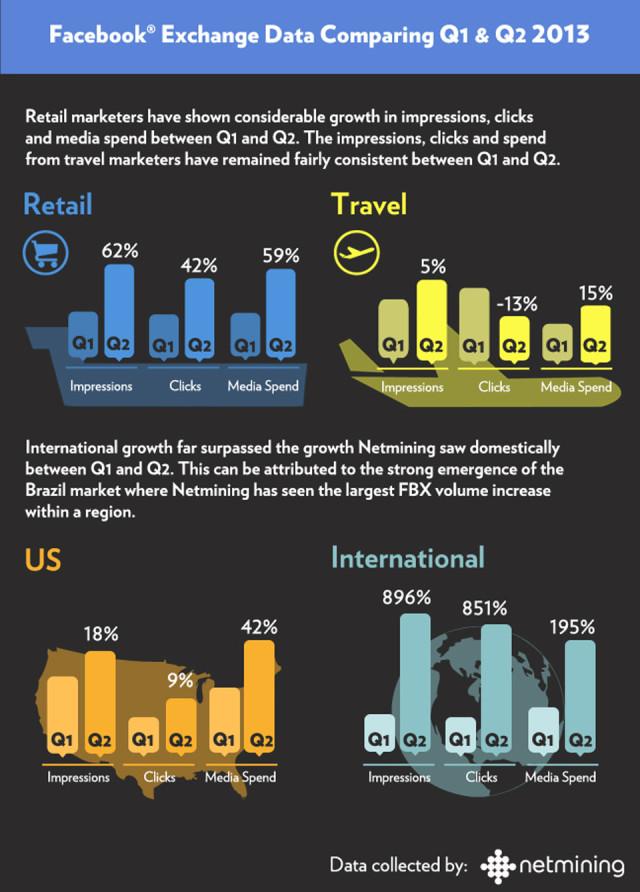 FBX_Infograph