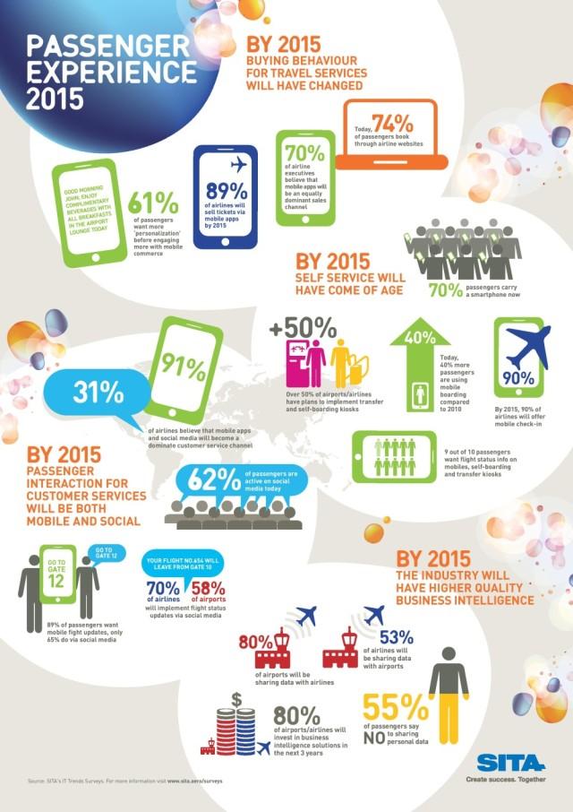 SITA-infographic-FULL