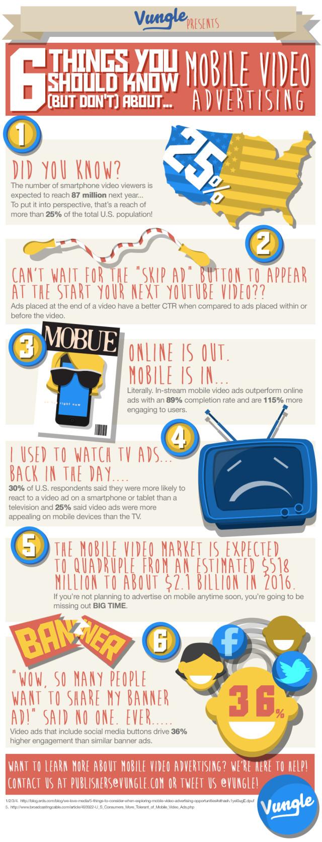 infographie_mobile-video-pub