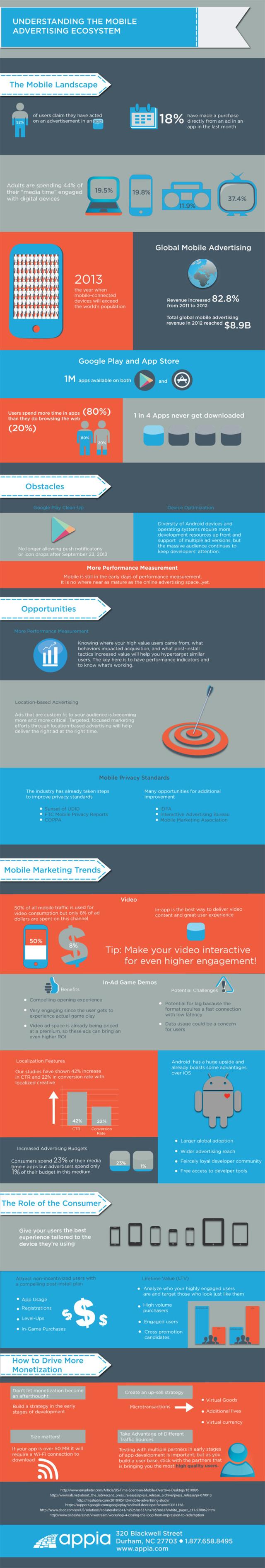 infographic_ecosystem