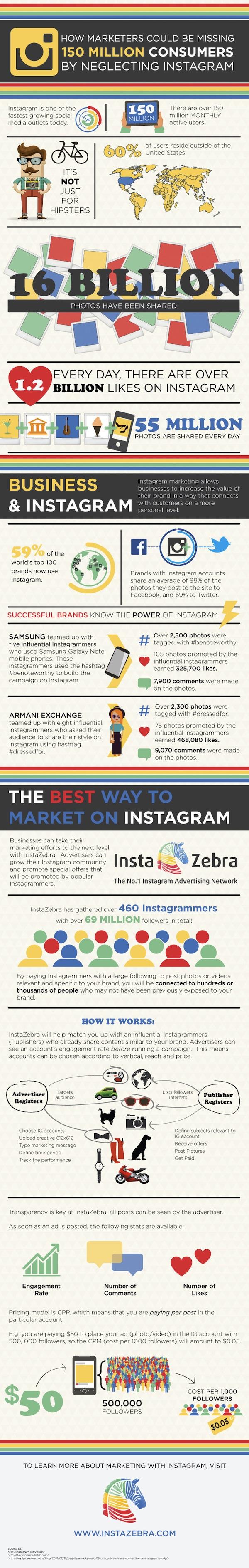 Instagram-infographie