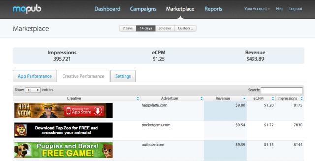 MoPub-Marketplace-Creatives-Dashboard
