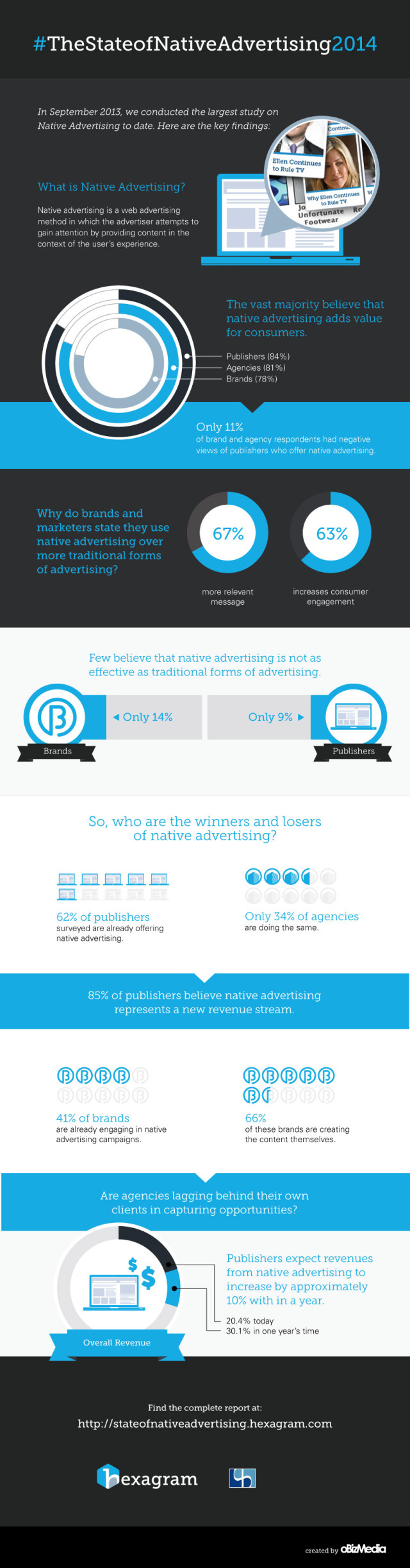 NativeAdvertising_2014