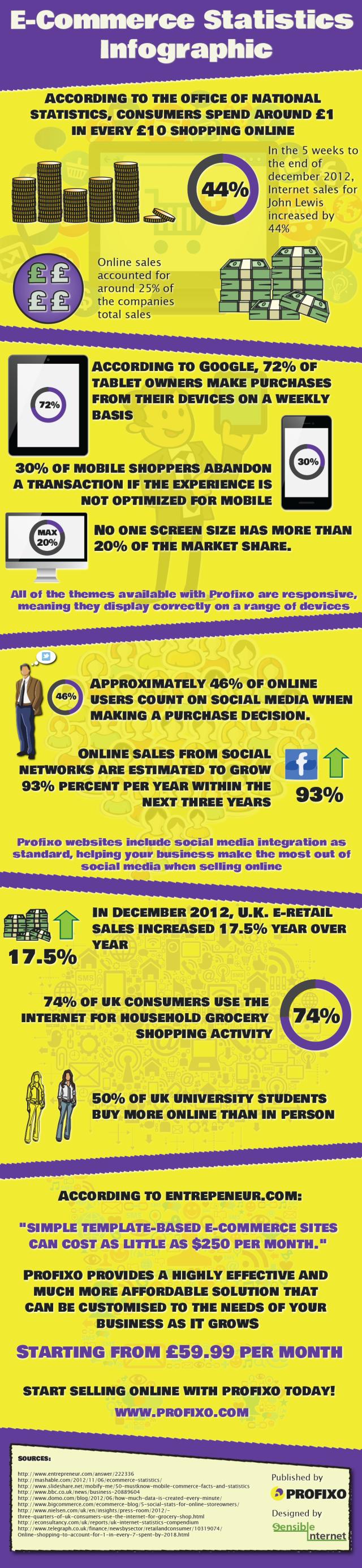 e-commerce_UK