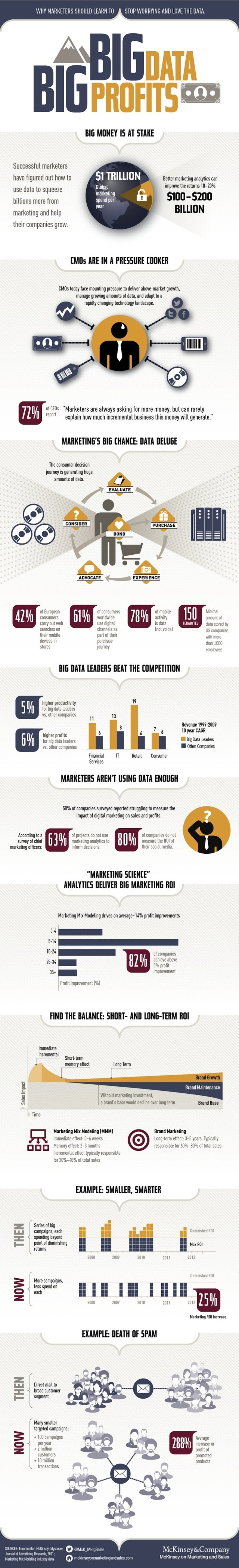 mckinsey big data infographic copy