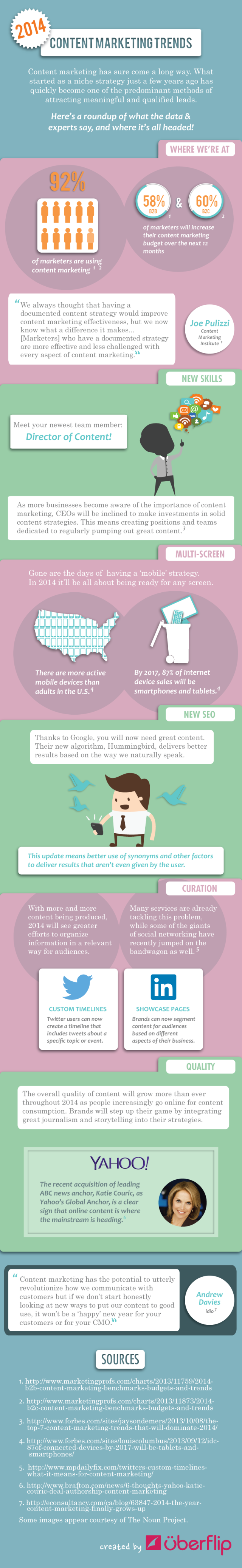 final-2014-trends-infographic-alternate-colours2