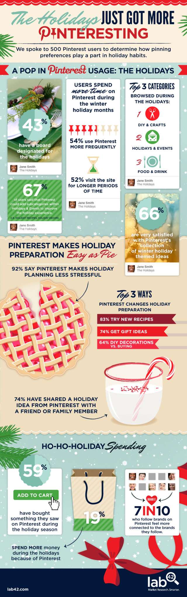 infographic_-_pinterest_holiday