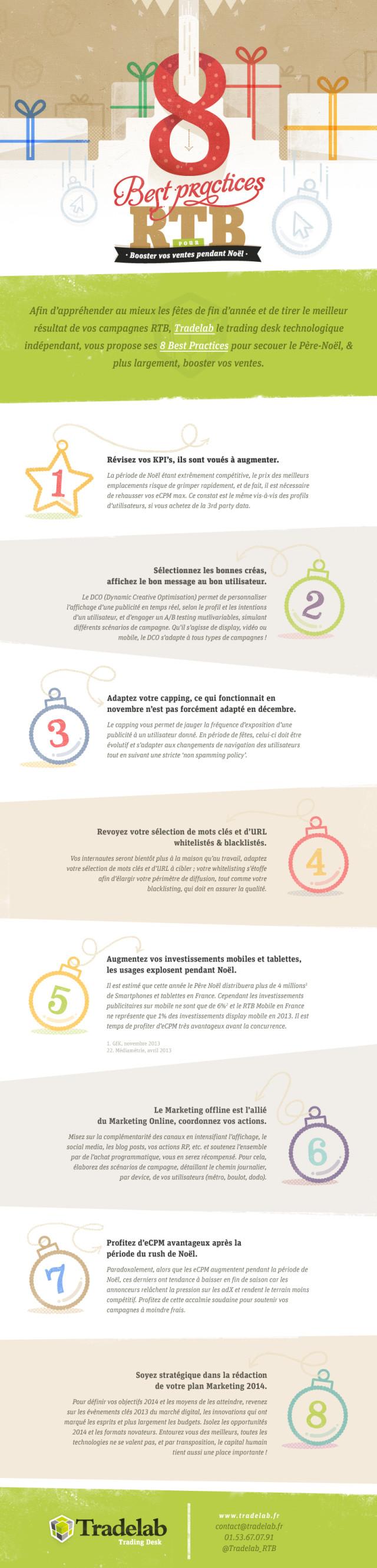 tradelab_noel_infographie
