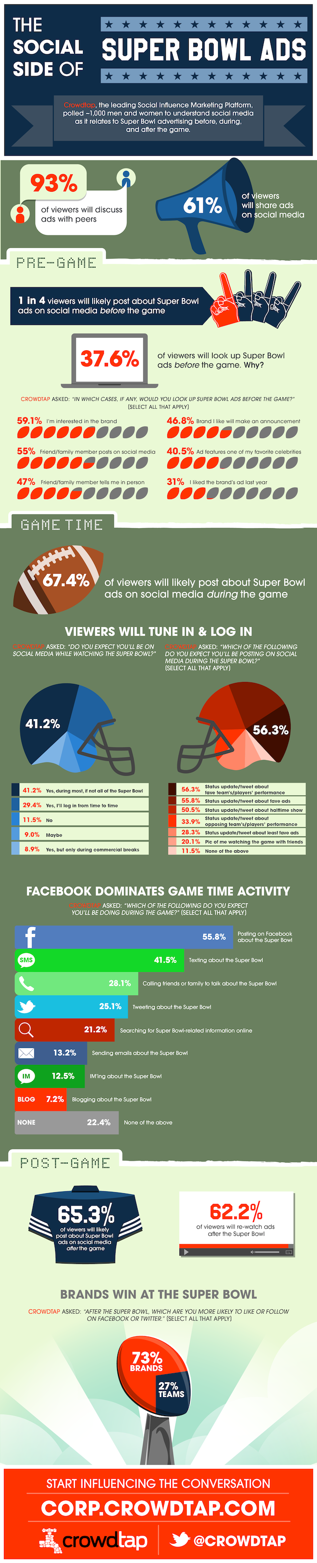 The-Social-Side-of-Super-Bowl-Ads-1 (1)