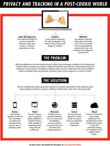 cookie_infographic_FINAL_web-12