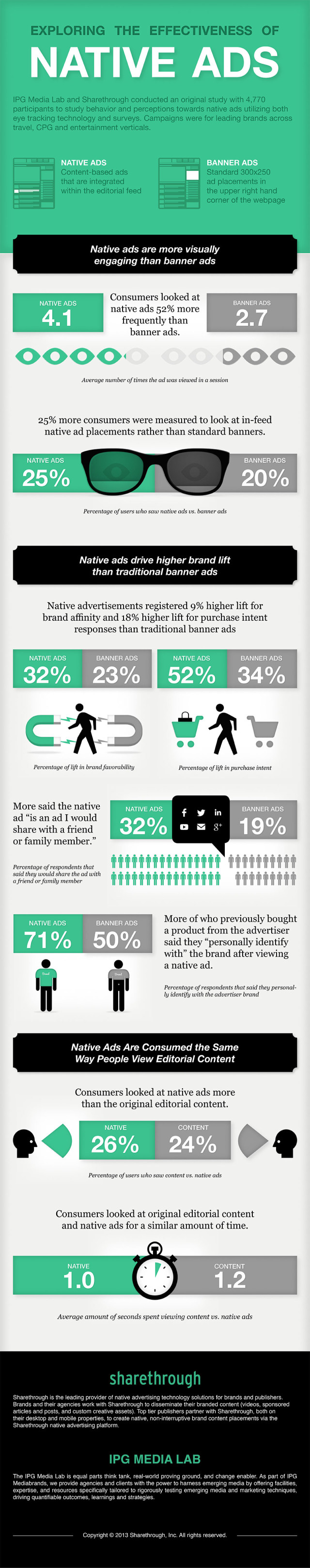 sharethrough-IPG-Infographic-web2