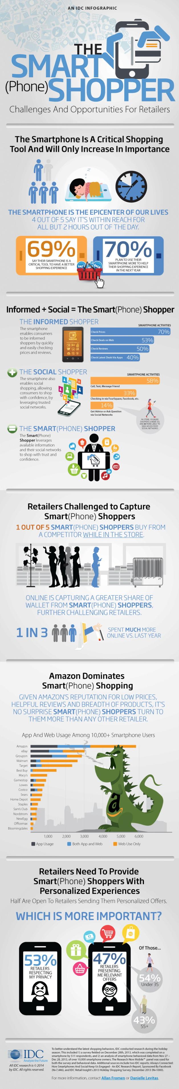 smartshopper_infographic