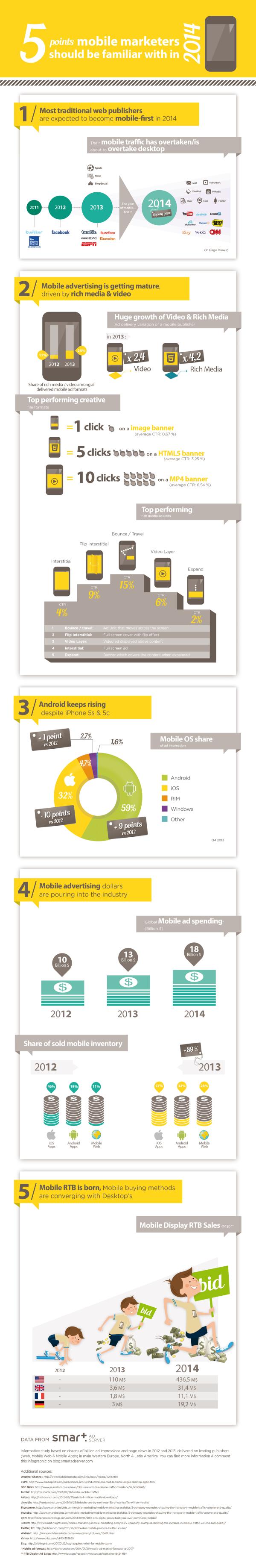 infographic_2014-600x3669