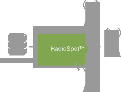 Jelli-radio spot