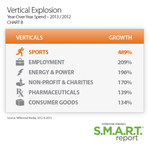 VerticalExplosion
