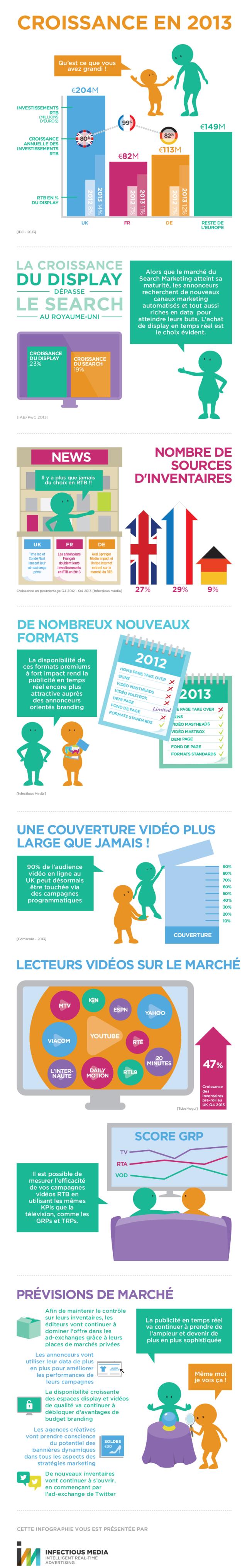 RTB_2013_infographie