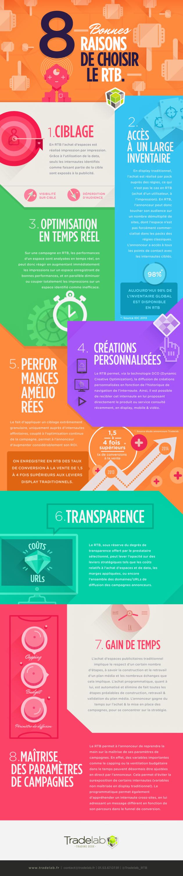 infographie-rtb-tradelab