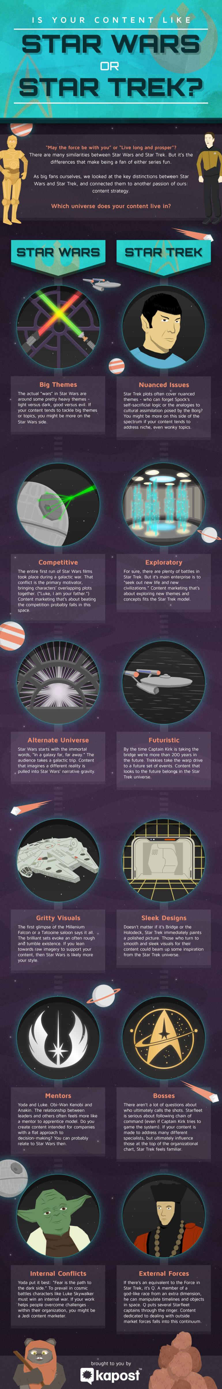 Infographie_Kapost