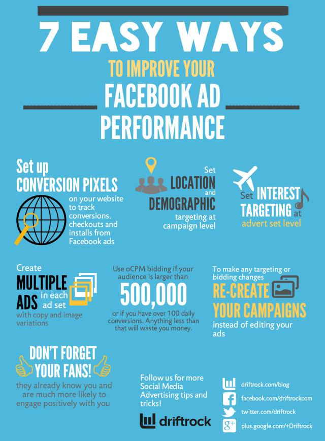 7_Tips_for_Facebook_Ads__2_
