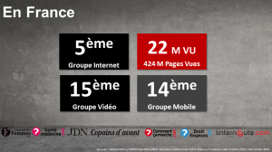 Data : CCM Benchmark mise sur Weborama pour segmenter son audience