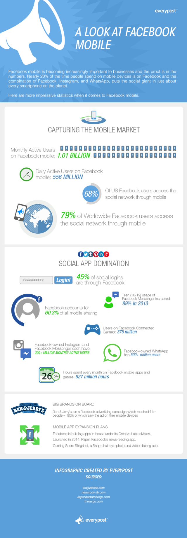 Infographic-A-Look-at-Facebook-Mobile-stats