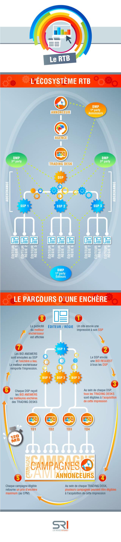 Infographie-SRI_RTB_VF1