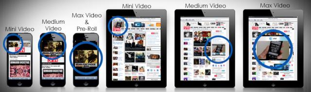 Vdopia_mobile_video