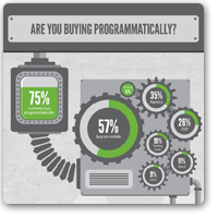 programmatically-mobile-2014-tn