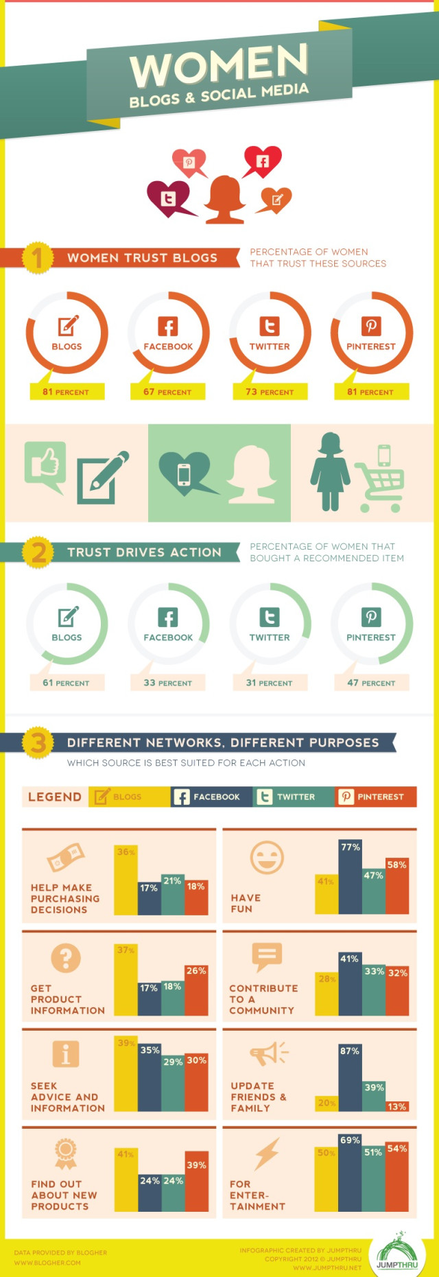 reachingwomeninfographic