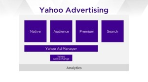 Yahoo Ad Manager Pkus_2