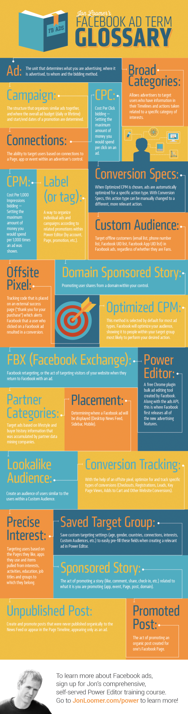 facebook-ads-glossary-jonloomer-infographic