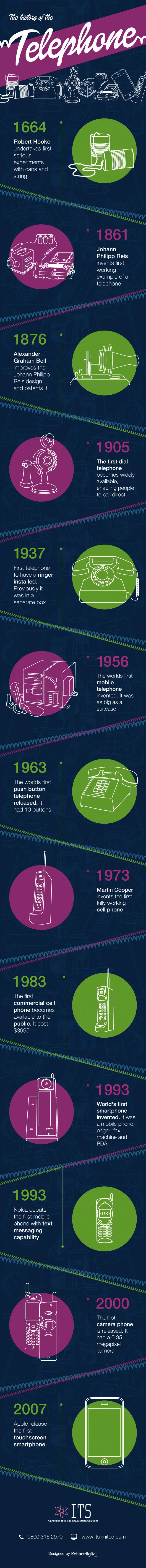 1412357519-genealogy-smartphone-infographic
