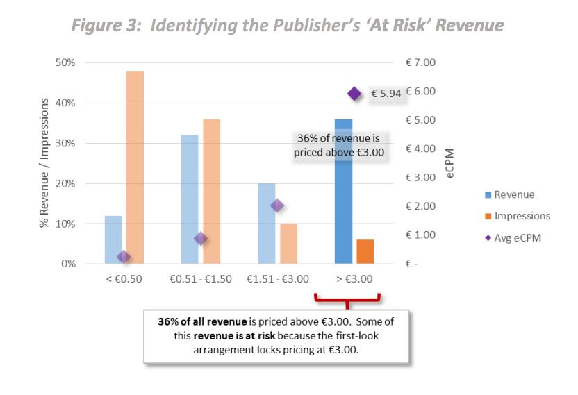 1st look : bon plan pour les acheteurs, mauvais pour les éditeurs