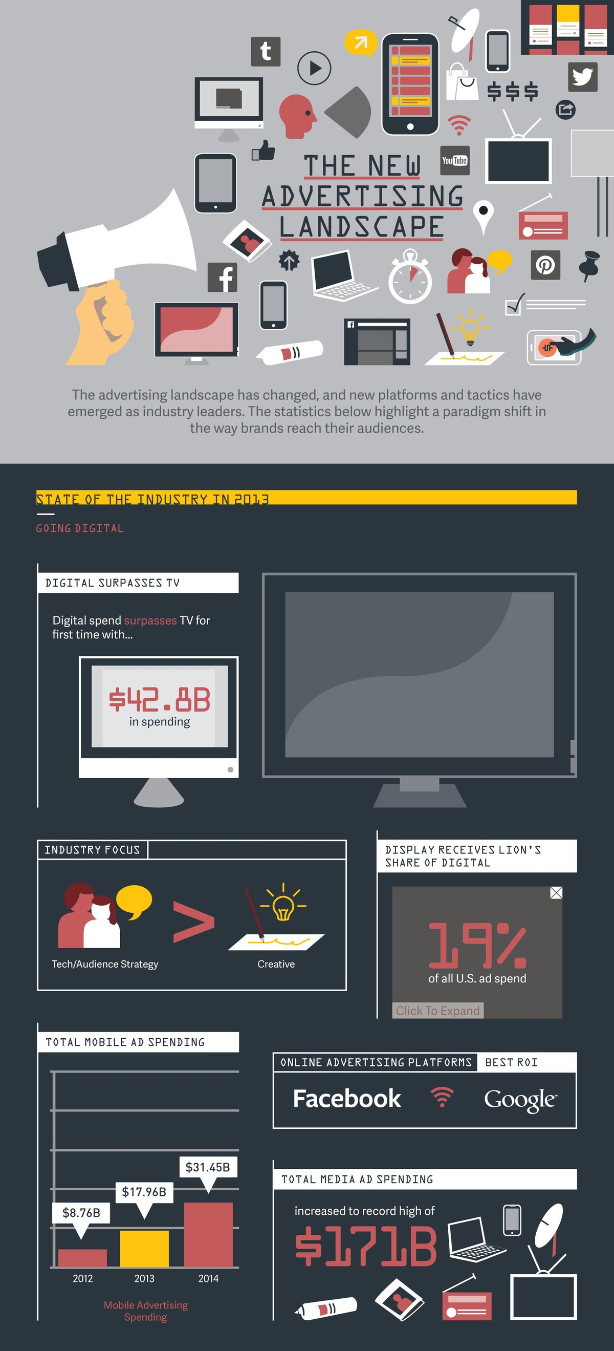 mashable-ad-stats-final-1