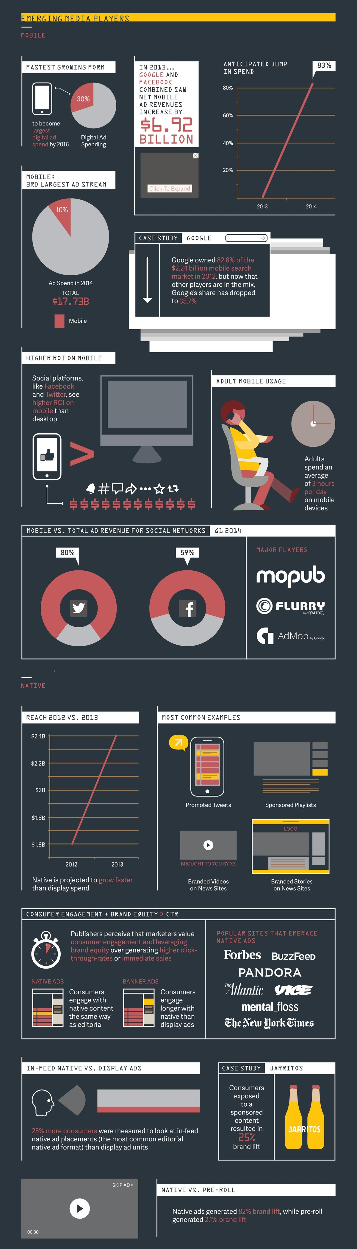 mashable-ad-stats-final-3