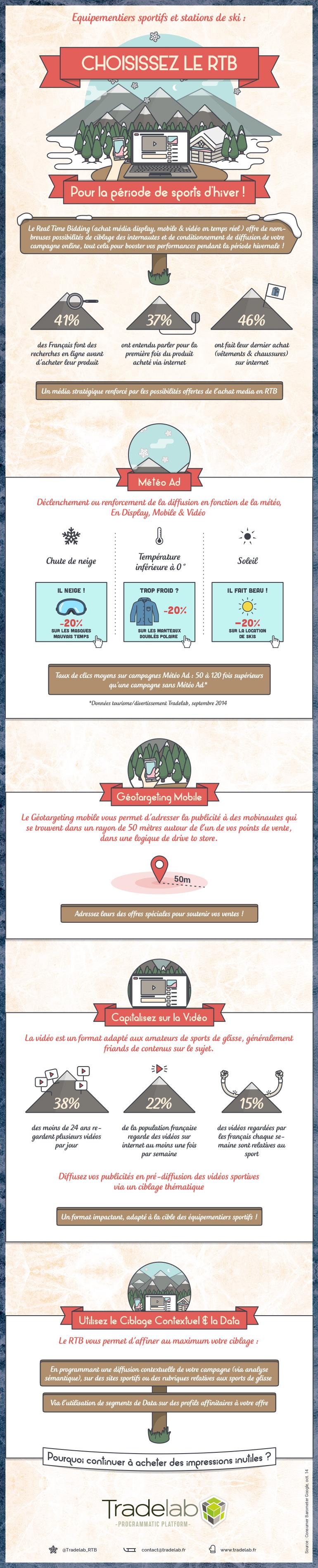 Infographie_Ski_TD