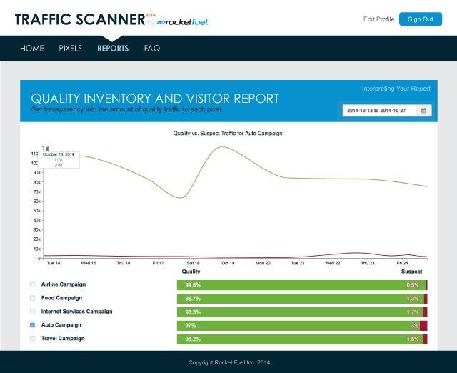 TrafficScanner