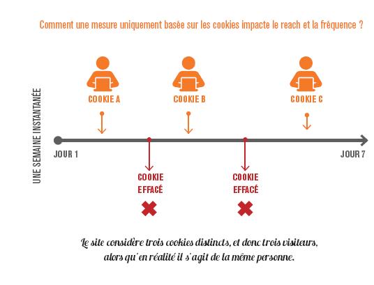 comScore_impact cookies