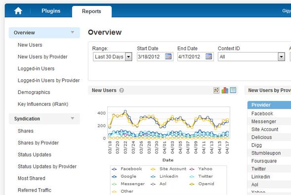 social-analytics-DET600